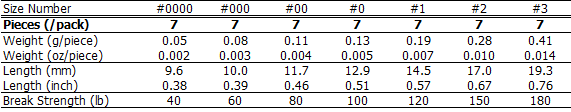 71129-data-sheet-2.png